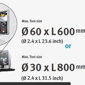 SMX LBB system