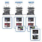 3 versionaer: Master, Advanced och Basic Kits