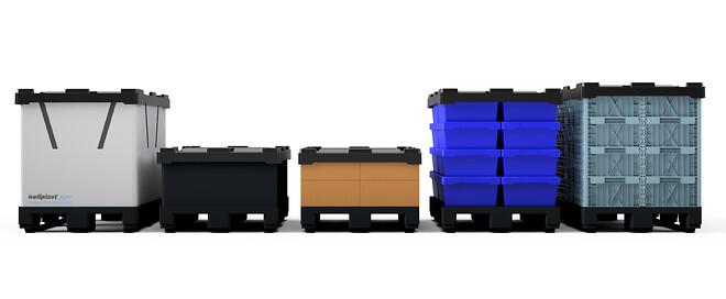 Wellplast® PPC – Plastic Pallet Concept - The future of plastic pallet return systems