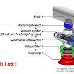 Magic Gripper vakuumsystem fra Vmeca