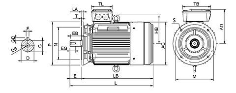 Ie3 ElektromotorHMC3 160M2 2p B5 IE3