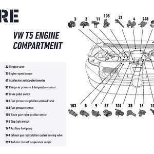 Where to fix? VW T5 engine compartment