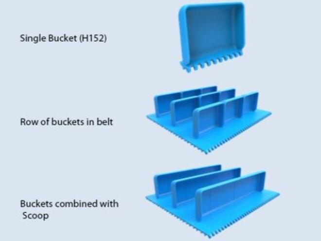 Prolink Serie 6.1 bucket profiler