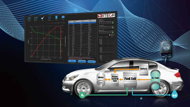 FCS3000 software til simulering af fuel cells