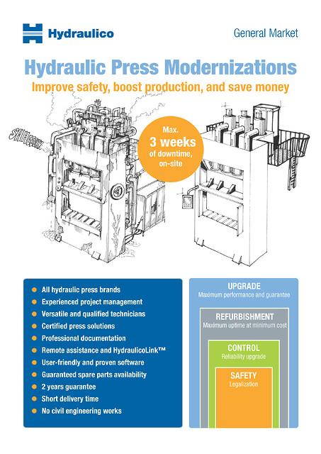 Hydraulico-modernisering av pressar