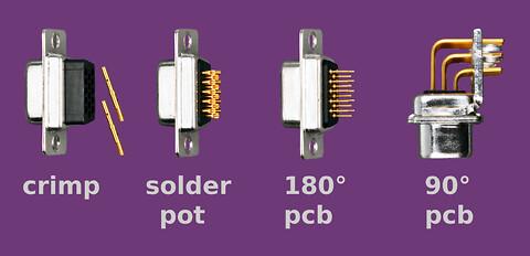 High Density D-sub med drejede kontakter