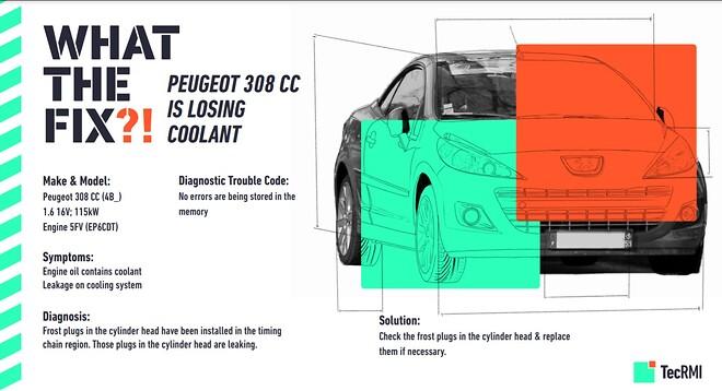 What the Fix?! Peugeot 308 CC