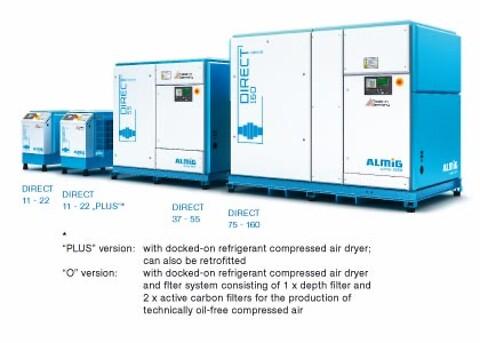 ALMiG DIRECT 16-315kW - Kompressor fra Vestec