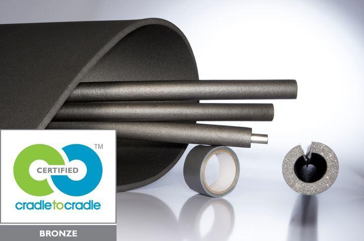 Beregn din CO2 udledning: Nyt værktøj udregner, hvor meget