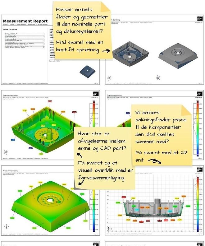 Målerapport baseret på 3D scanning