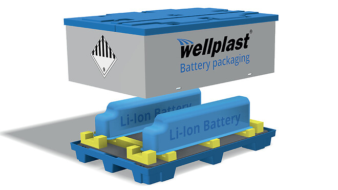 battery packaging