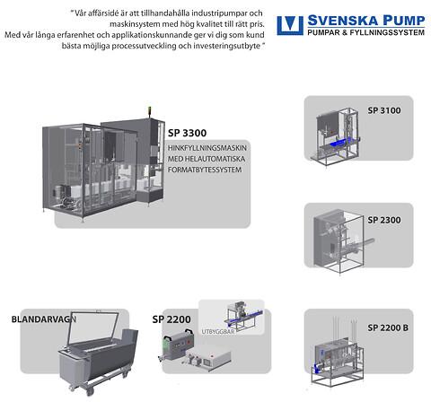 Svenska Pump AB