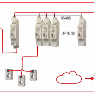 Nyhed fra SACI: Network analyzer til parameterovervågning
