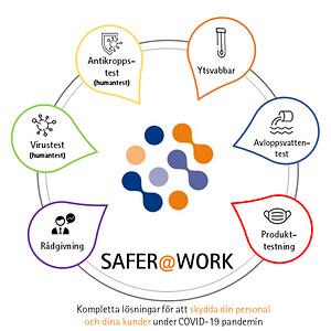 SAFER@WORK