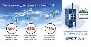 Se hur ni kan utöka er service och spara resor med remote access från Ewon