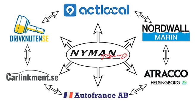 Sponsorpool för Nyman Racing