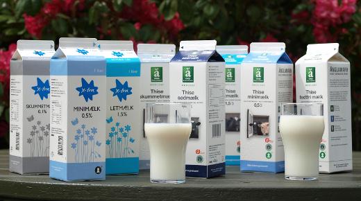Fakta Svarer Igen På Kritik Af Billigere Mælk Retailnews