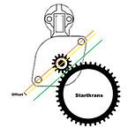 Startmotor med litet drev med offset web