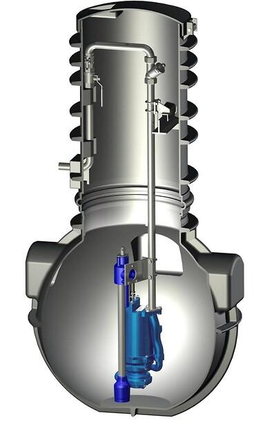 Hvorfor bruge ØkoTran tryksatte spildevandssystemer?