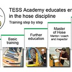 TESS Academy - Education in the Hose discipline