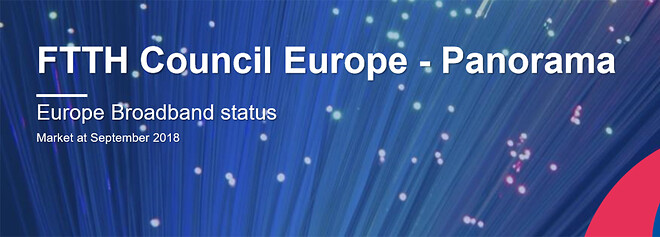 FTTH Council Europe Panorama