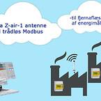 z-air-1-mailkampagnefabrik