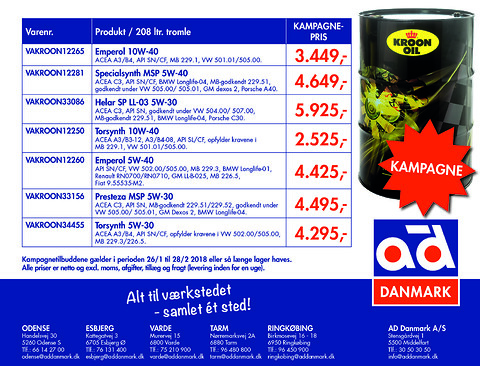 KROON OIL kampagne 208 ltr. - AD Danmark
