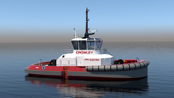 electric propulsion system; sustainable operations;  safe operations; battery-powered harbor tug