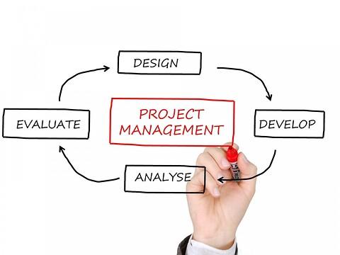 Tryghed, overblik, effektivitet - Kirkholm Projektledelse - Projektledelse
