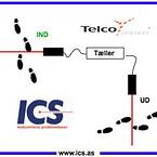 fotocelle persontælling Telco ICS sensor
