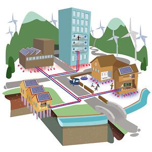 Energipæl \nEnergy pile\nBæredygtig løsning\nJordvarme\nGrøn teknologi