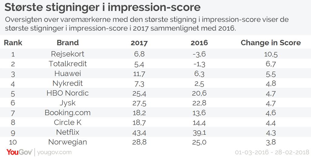 hvad er 10 euro i danske penge potensmidler priser