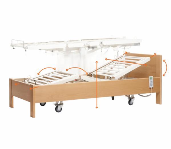 OPUS-S: Den del- og justerbare sengeindsats til seng eller sengeramme.